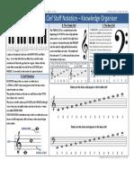 Staff notation knowledge organiser.pdf