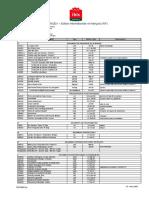 01 Ibis_WF_Index_documents_types_30-11-10