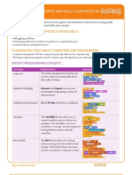 Programming Concepts in Scratch (PDF)