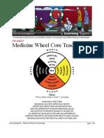 medicine_wheel_coreteachings