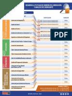 PLAN DE CARRERA - LUBRICACIÓN PDF