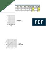 Matriz parametrica