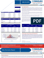 DERIVATIVE REPORT FOR 18 FEB - MANSUKH INVESTMENT AND TRADING SOLUTIONS