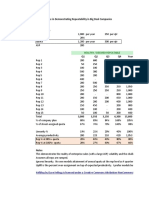 Demonstrating Repeatable Sales Model 2