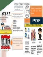 ACTIVIDAD - CONVIVENCIA PREVENCIÓN Y SEGURIDAD CIUDADANA