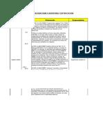 Observaciones Auditoria Certificación