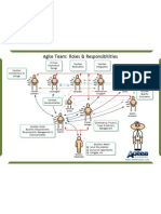 Agile Roles Responsibilities Poster