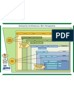 Enterprise Architecture Poster