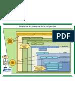 Enterprise Architecture Poster