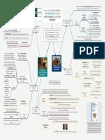 Tema_7_A._Los_estudios_sobre_la_historia_poli_tica_y_de_las_instituciones_en_la_historia_moderna