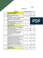 Presupuesto obras varias