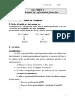 CHAPITRE-2-comptabilité-financière