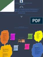 Mapa mental sobre las micro y macro habilidades de la enseñanza de la lengua