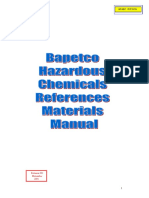 Bapetco Hazardous Chemicals References Manual _REV 02_