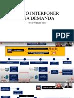 COMO INTERPONER UNA DEMANDA - DECRETO 806 DE 2020.pptx