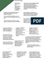 mappa Tecnica-e-metafisica.pdf