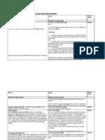 Compar_Chart_FAA and JAA