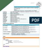 wordpress_-_template_designer_cheatsheet_ru