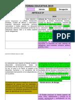 REFORMA EDUCATIVA 2019_COMPARATIVO (1)