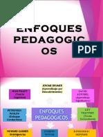 enfoquespedagogicos-141109091503-conversion-gate02.pdf