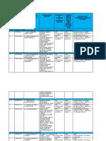 20190723-Document_suport_licentiere-servicii