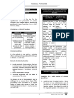Criminal Procedure - Reviewer .pdf