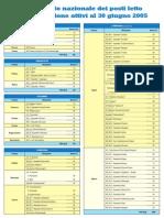 censimento_nazionale_AAROI