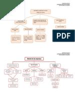 Mapa conceptual_E.Muestreo_F.Historia