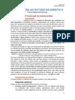 Introdução Ao Estudo Do Direito II Patrícia Carneiro Da Silva (1)