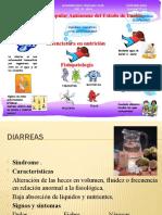 SIND_DIARREICO