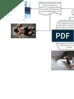 Mapa conceptual sobre el descanso fisico