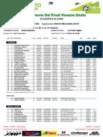 GP Variano Basiliano 2021 - 2