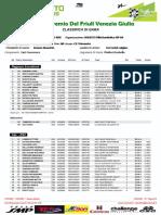 GP Variano Basiliano 2021 - 4