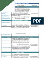 Exigences de la norme ISO9001vs 2015