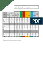 dpc-covid19-ita-scheda-regioni-latest