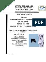 CUADRO COMPARATIVO TASAS DE IVA.docx
