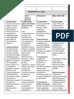 Plan Peru Digital
