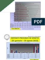 Depositi in Veneto-1