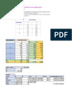 Analisis de varianza con dos factores