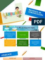 PROCESOS DE COMUNICACIÓN.pptx