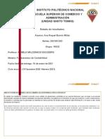 Recurso._cuadro_de_Cuentas_del_estado_de_resultadosl