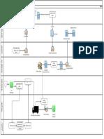 DRR-D1 (Dispatch Reject and Return)
