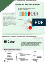 METODOLOGIA DE DISEÑO MGPD 2006