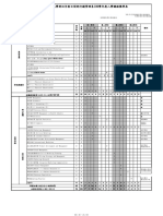 106四技日行銷系課程標準106.03.22