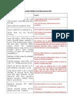 Kumudini Trust AV - English.docx MP 1