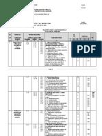 PLANIFICARE M4 CDL SPP CLASA IX PROFESIONALA TASNAD