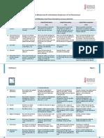 00 - Rúbricas de la especialidad (1).pdf