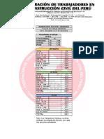 Tabla Salarial 2020-2021