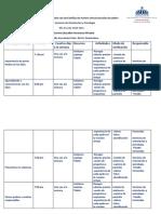 planificacion de la escuelas de padres, madres y tutores año escolar. 2020-2021.docx