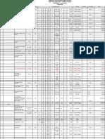 RUK RPK 2020 edit 4 Jan 2020.xls